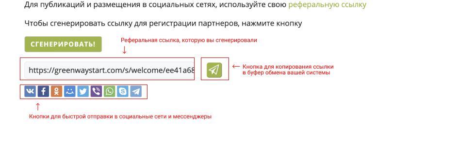 Greenway (Гринвей) регистрация партнера: официальный сайт, инструкция